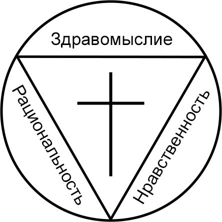 Апологет - Христианская апологетика